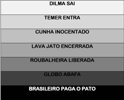 17 de abril de 2016, 23:07: um atentado contra a democraciabrasileira